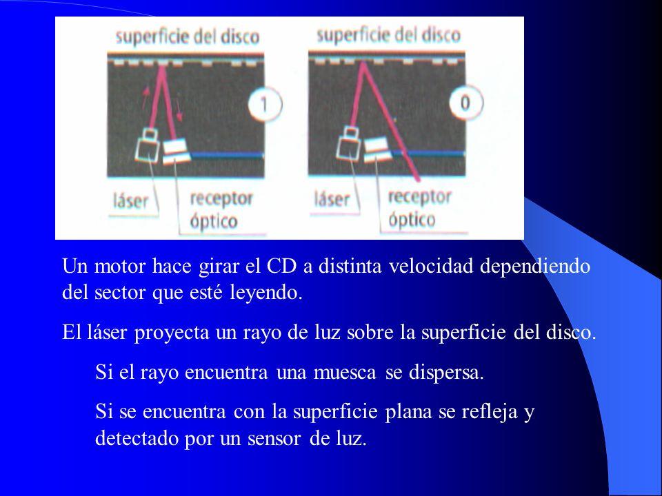 Un motor hace girar el CD a distinta velocidad dependiendo del sector que esté leyendo.