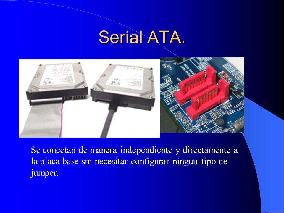 Serial ATA.