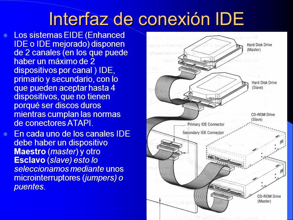 Interfaz de conexión IDE