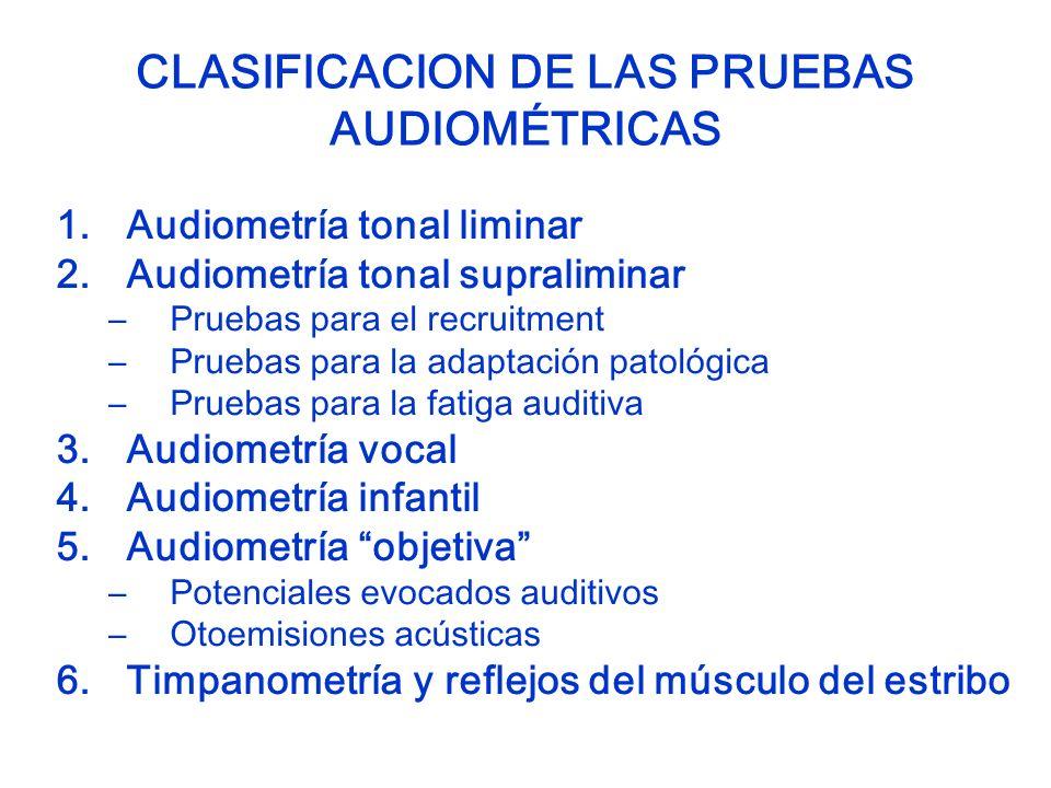 CLASIFICACION DE LAS PRUEBAS AUDIOMÉTRICAS