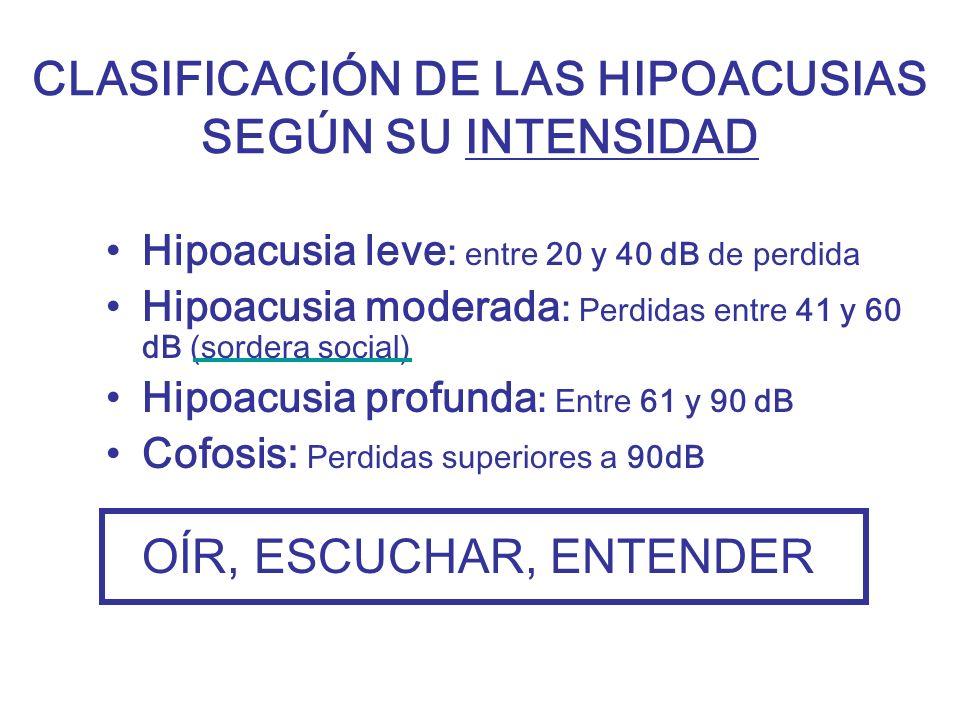 CLASIFICACIÓN DE LAS HIPOACUSIAS SEGÚN SU INTENSIDAD