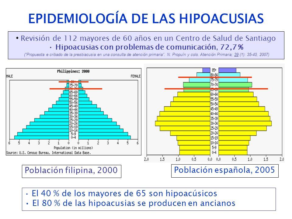 EPIDEMIOLOGÍA DE LAS HIPOACUSIAS