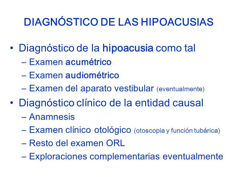 DIAGNÓSTICO DE LAS HIPOACUSIAS