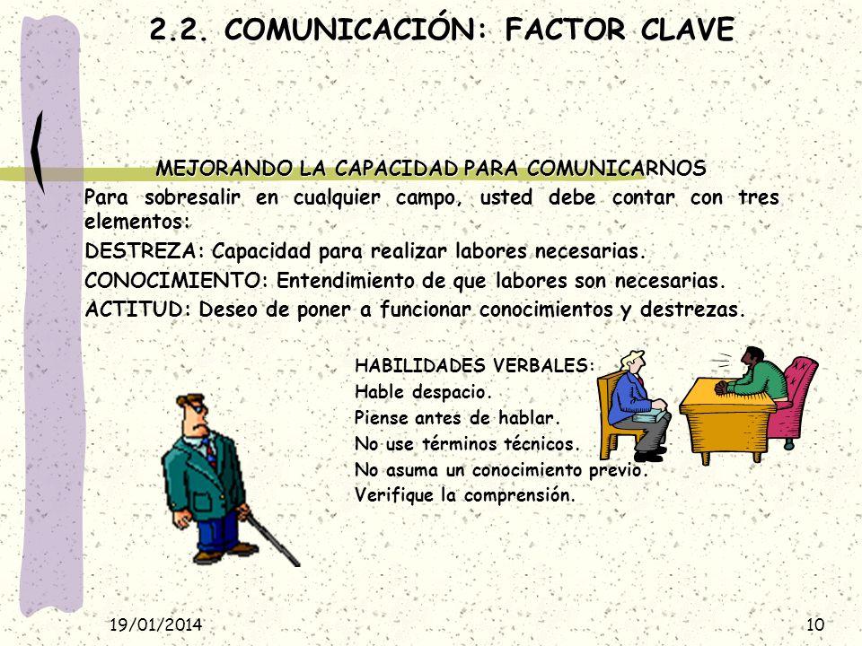 2.2. COMUNICACIÓN: FACTOR CLAVE