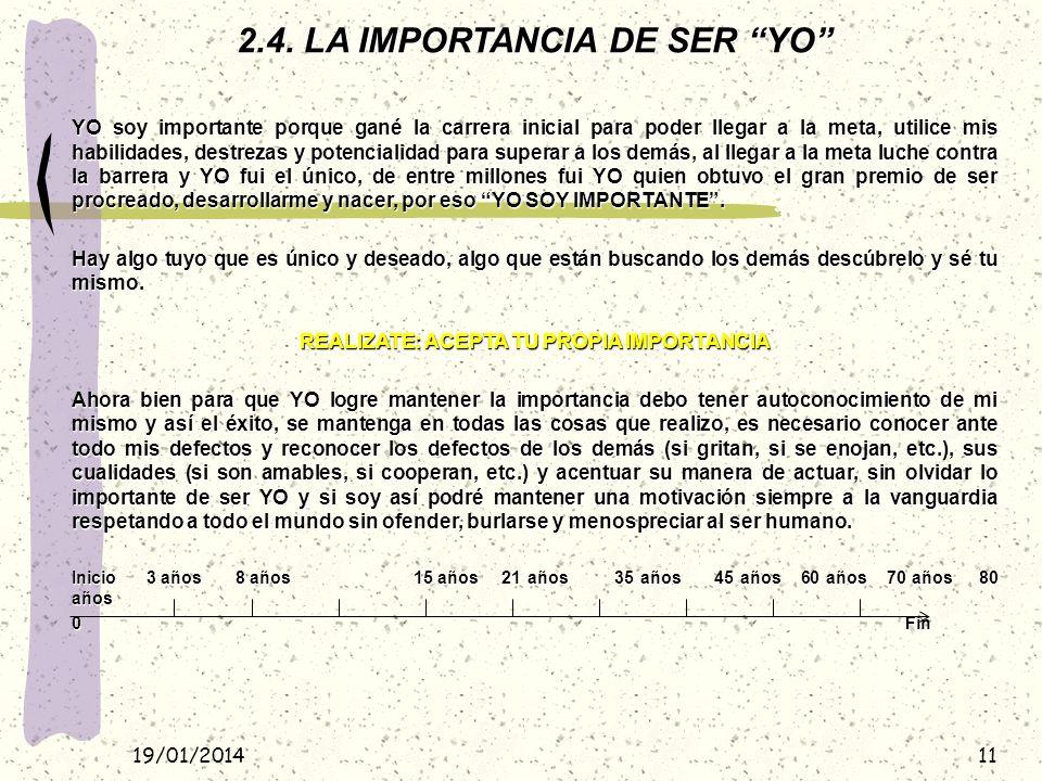 2.4. LA IMPORTANCIA DE SER YO