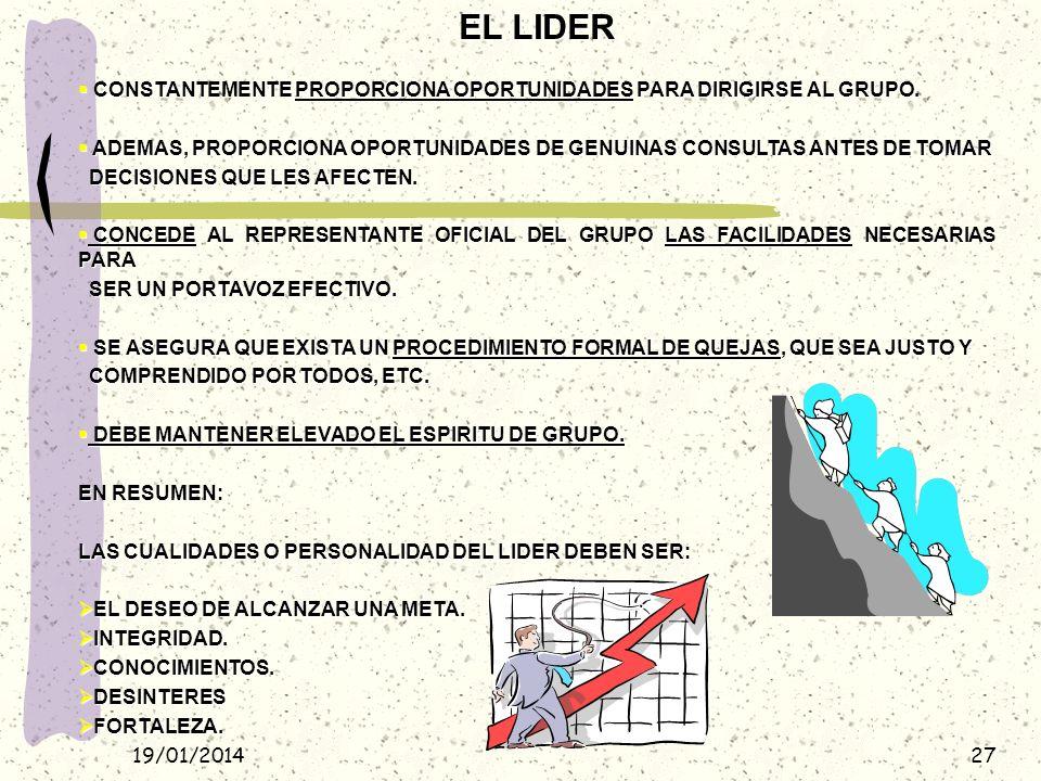EL LIDER CONSTANTEMENTE PROPORCIONA OPORTUNIDADES PARA DIRIGIRSE AL GRUPO. ADEMAS, PROPORCIONA OPORTUNIDADES DE GENUINAS CONSULTAS ANTES DE TOMAR.