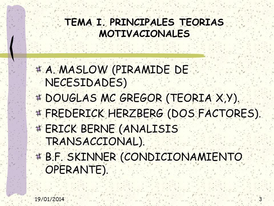 TEMA I. PRINCIPALES TEORIAS MOTIVACIONALES