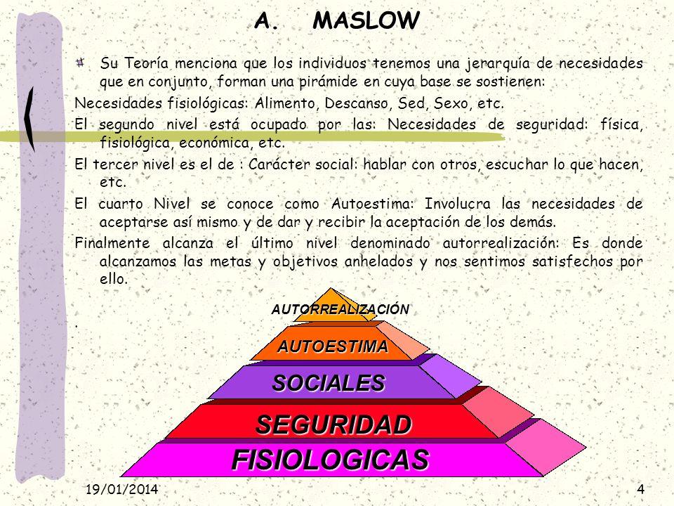 FISIOLOGICAS SEGURIDAD MASLOW SOCIALES AUTOESTIMA