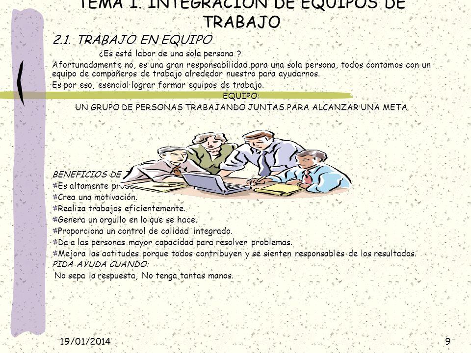 TEMA I. INTEGRACION DE EQUIPOS DE TRABAJO