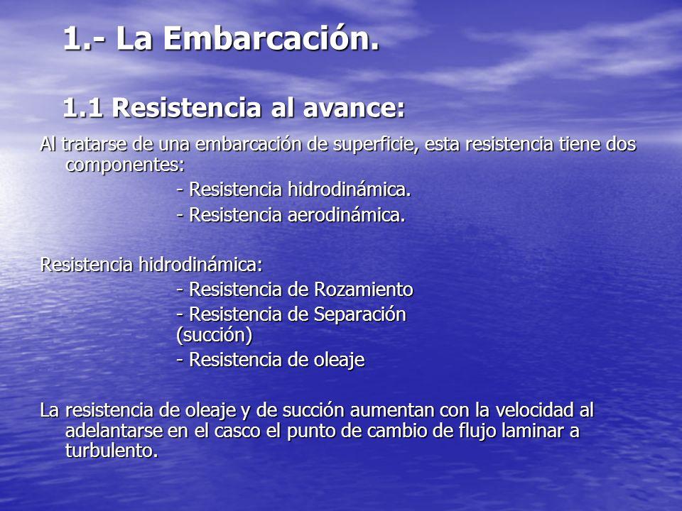 1.- La Embarcación. 1.1 Resistencia al avance: