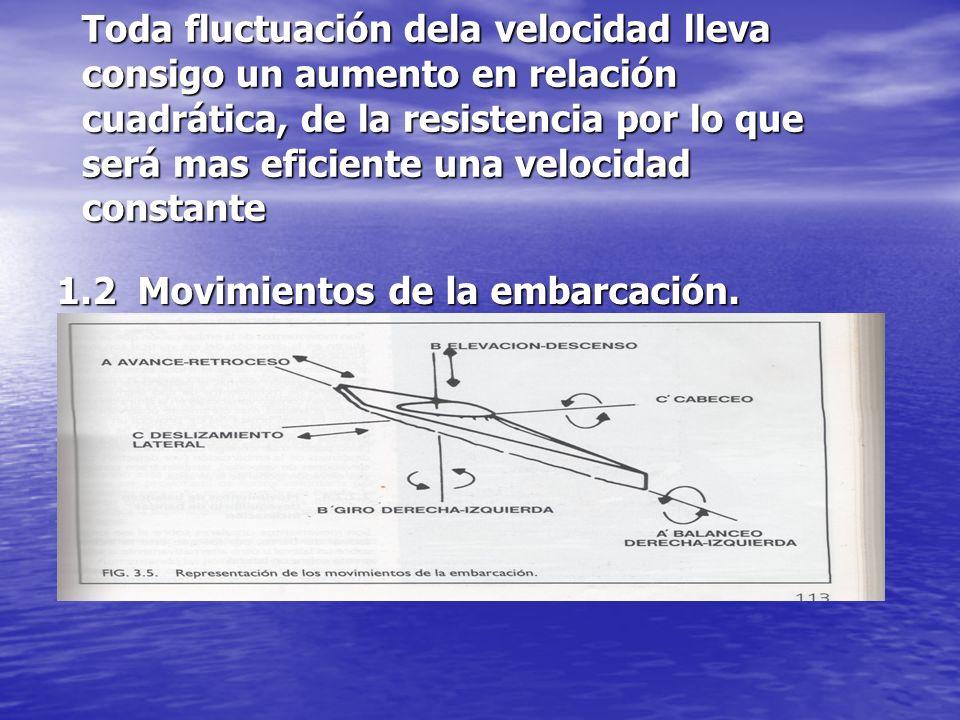 Toda fluctuación dela velocidad lleva consigo un aumento en relación cuadrática, de la resistencia por lo que será mas eficiente una velocidad constante