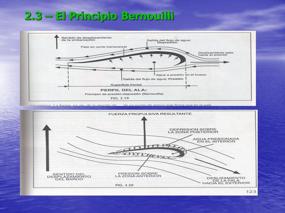 2.3 – El Principio Bernouilli