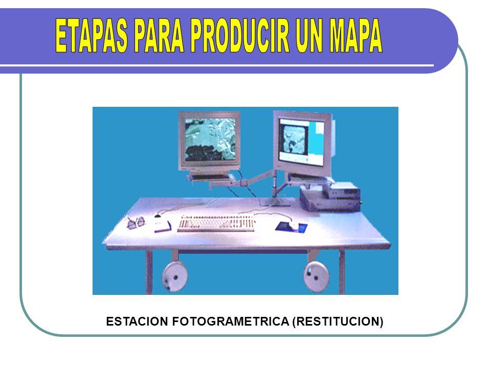 ETAPAS PARA PRODUCIR UN MAPA