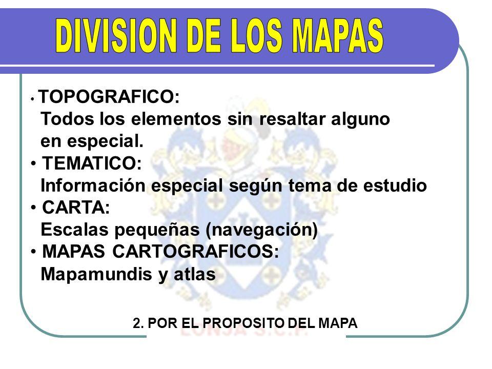 DIVISION DE LOS MAPAS Todos los elementos sin resaltar alguno