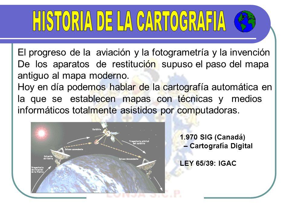 HISTORIA DE LA CARTOGRAFIA