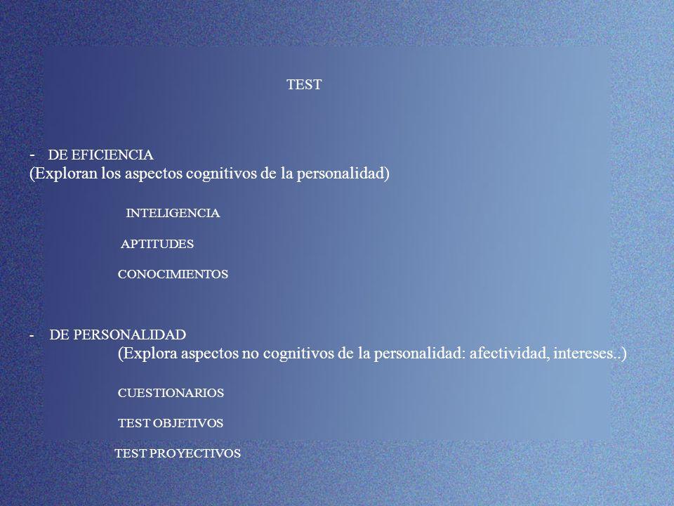 TEST - DE EFICIENCIA (Exploran los aspectos cognitivos de la personalidad) INTELIGENCIA APTITUDES CONOCIMIENTOS - DE PERSONALIDAD (Explora aspectos no cognitivos de la personalidad: afectividad, intereses..) CUESTIONARIOS TEST OBJETIVOS TEST PROYECTIVOS