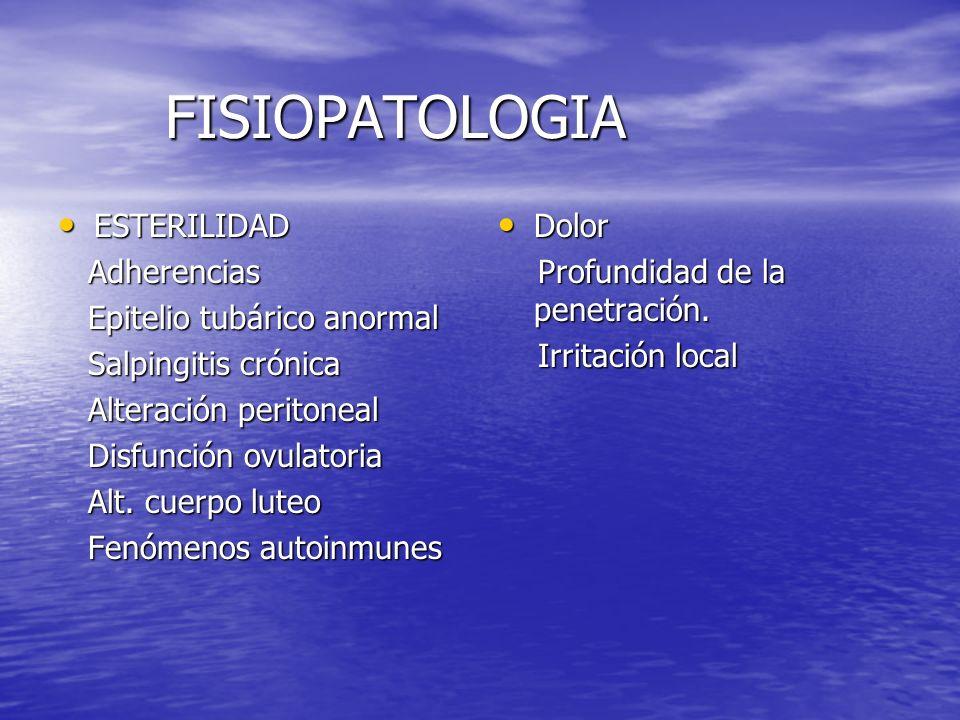 FISIOPATOLOGIA ESTERILIDAD Adherencias Epitelio tubárico anormal