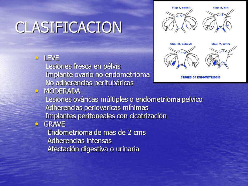 CLASIFICACION LEVE Lesiones fresca en pélvis