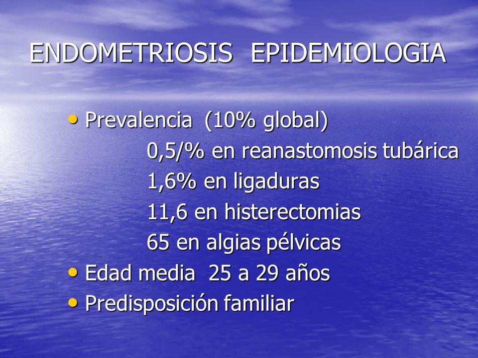 ENDOMETRIOSIS EPIDEMIOLOGIA