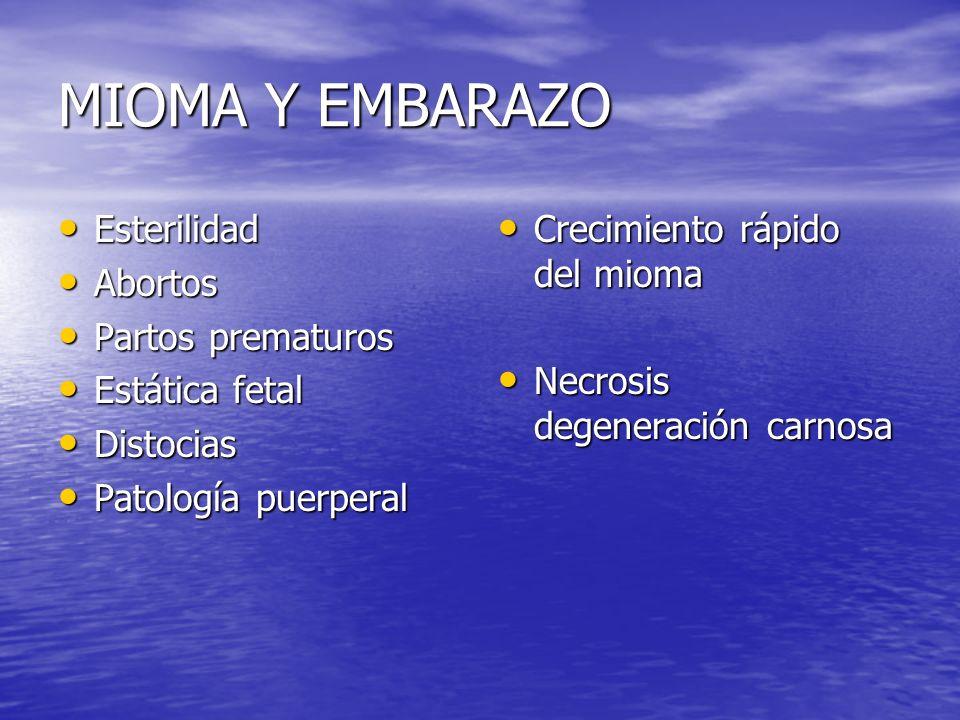 MIOMA Y EMBARAZO Esterilidad Abortos Partos prematuros Estática fetal