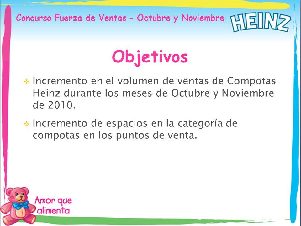 Concurso Fuerza de Ventas – Octubre y Noviembre