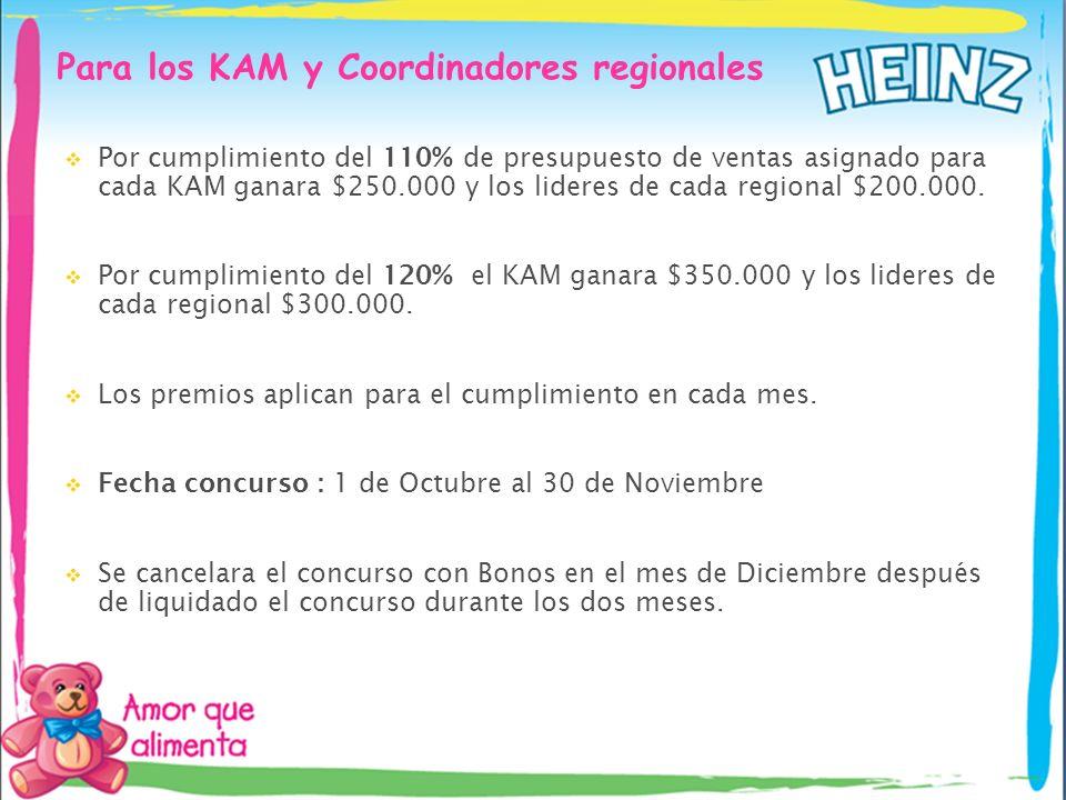 Para los KAM y Coordinadores regionales