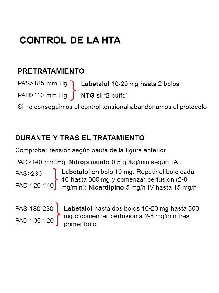 CONTROL DE LA HTA PRETRATAMIENTO DURANTE Y TRAS EL TRATAMIENTO