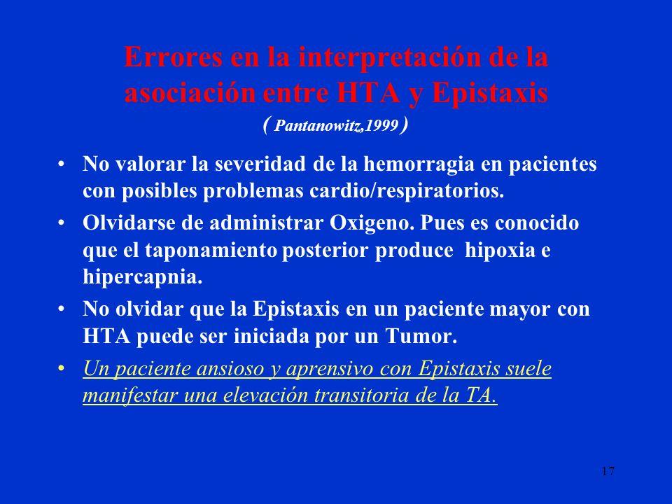 Errores en la interpretación de la asociación entre HTA y Epistaxis ( Pantanowitz,1999 )