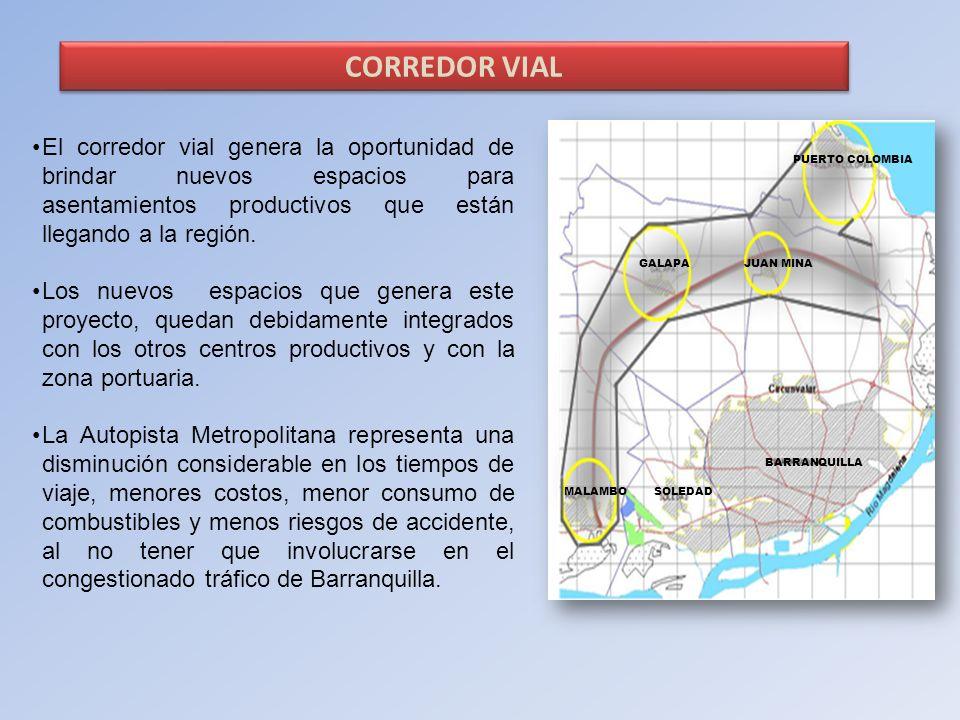 CORREDOR VIALMALAMBO. GALAPA. JUAN MINA. SOLEDAD. BARRANQUILLA. PUERTO COLOMBIA.