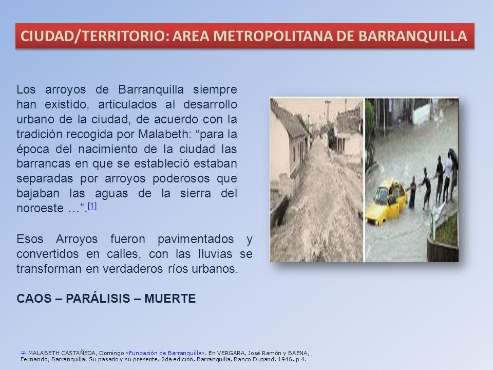 CIUDAD/TERRITORIO: AREA METROPOLITANA DE BARRANQUILLA