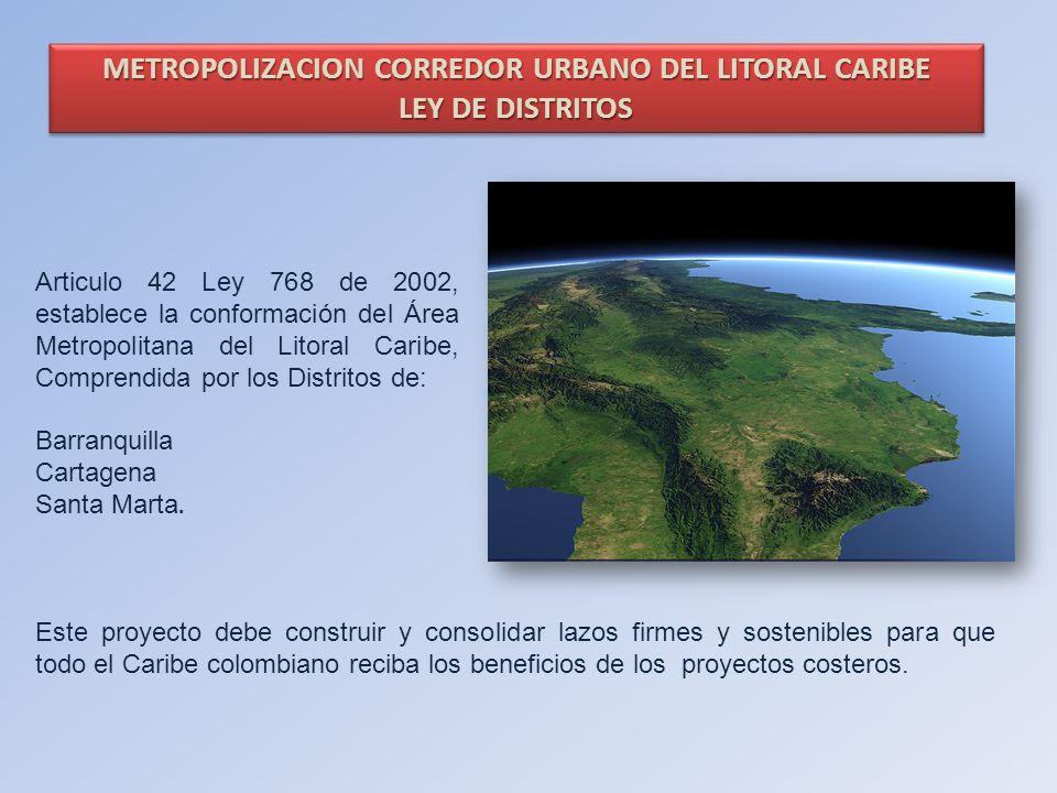 METROPOLIZACION CORREDOR URBANO DEL LITORAL CARIBE