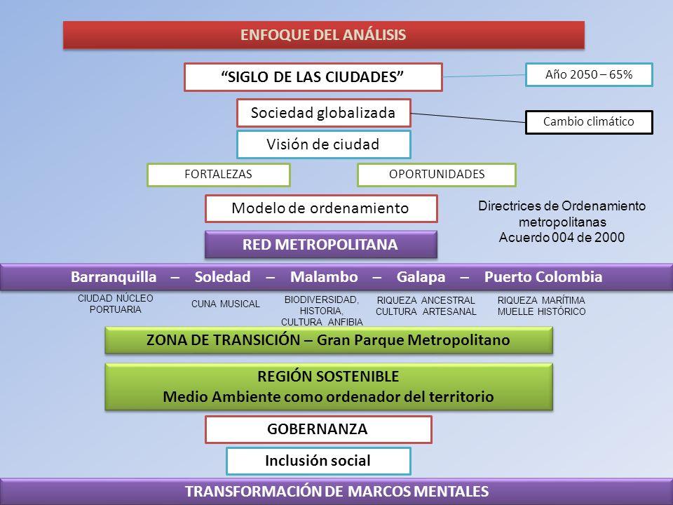SIGLO DE LAS CIUDADES