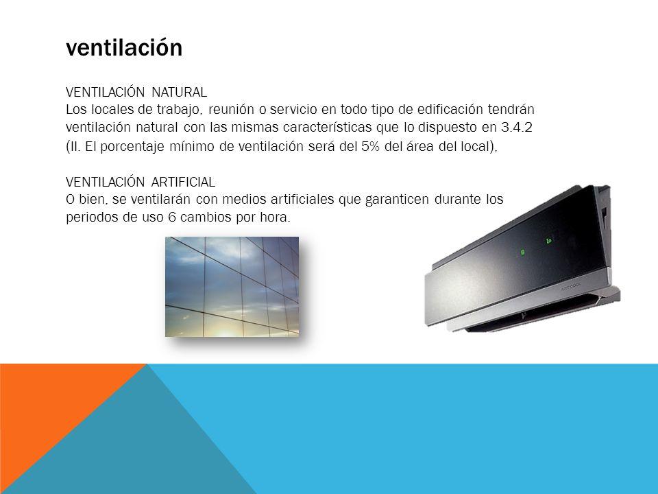 ventilación VENTILACIÓN NATURAL.