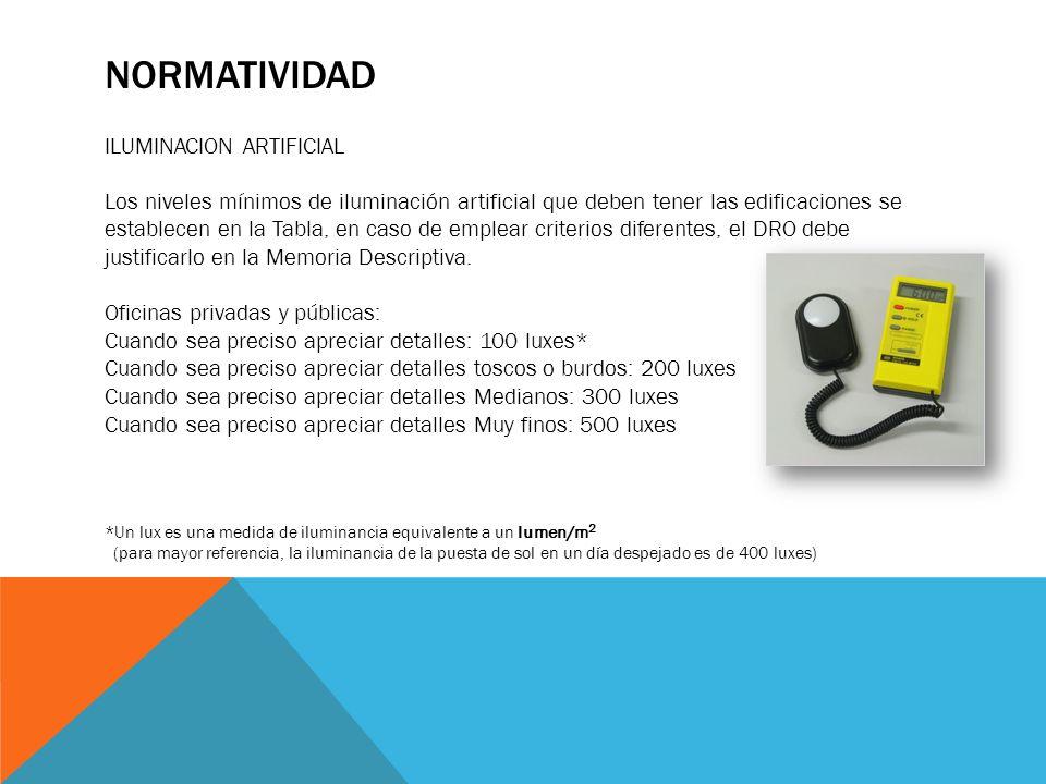 Normatividad ILUMINACION ARTIFICIAL