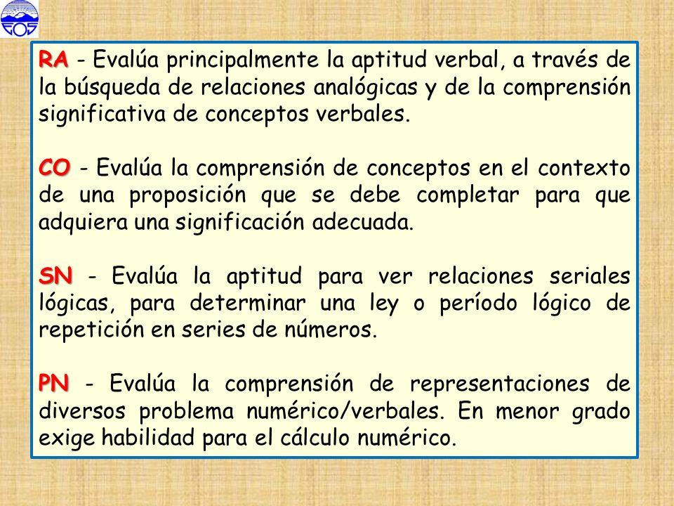RA - Evalúa principalmente la aptitud verbal, a través de la búsqueda de relaciones analógicas y de la comprensión significativa de conceptos verbales.