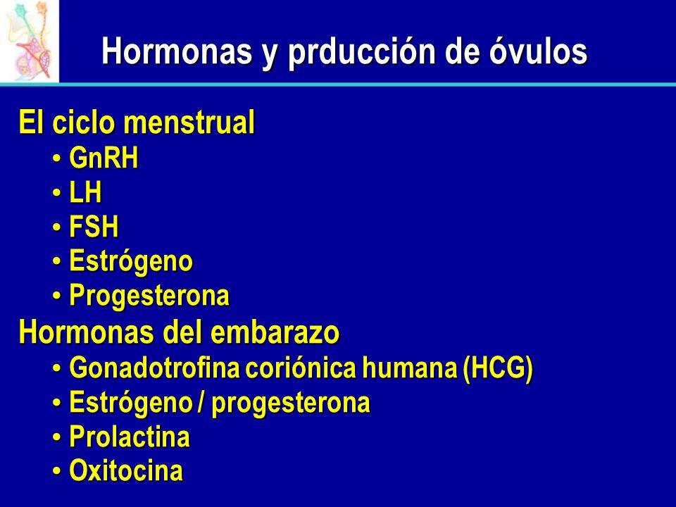 Hormonas y prducción de óvulos