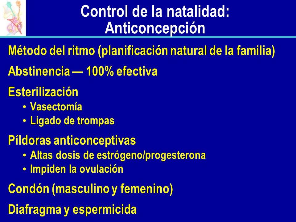 Control de la natalidad: Anticoncepción