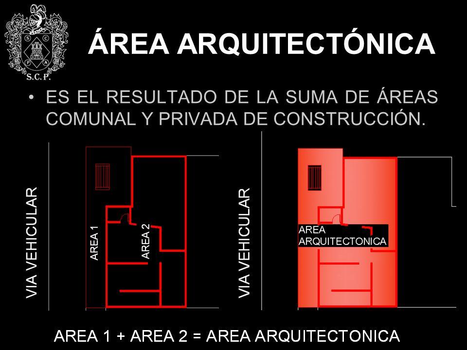 ÁREA ARQUITECTÓNICA ES EL RESULTADO DE LA SUMA DE ÁREAS COMUNAL Y PRIVADA DE CONSTRUCCIÓN.