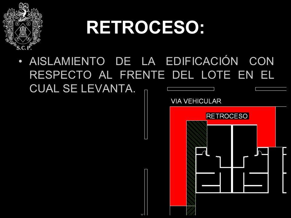 RETROCESO: AISLAMIENTO DE LA EDIFICACIÓN CON RESPECTO AL FRENTE DEL LOTE EN EL CUAL SE LEVANTA.
