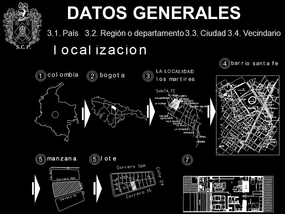 DATOS GENERALES 3.1. País 3.2. Región o departamento 3.3. Ciudad 3.4. Vecindario