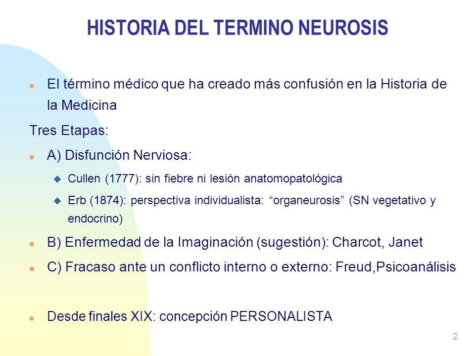 HISTORIA DEL TERMINO NEUROSIS