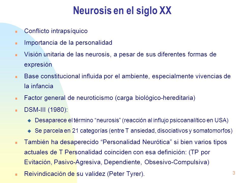 Neurosis en el siglo XX Conflicto intrapsíquico