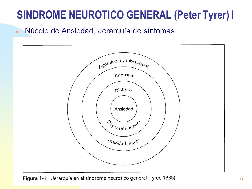 SINDROME NEUROTICO GENERAL (Peter Tyrer) I