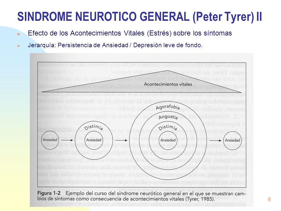 SINDROME NEUROTICO GENERAL (Peter Tyrer) II