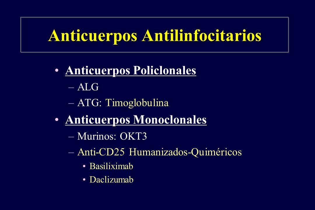 Anticuerpos Antilinfocitarios