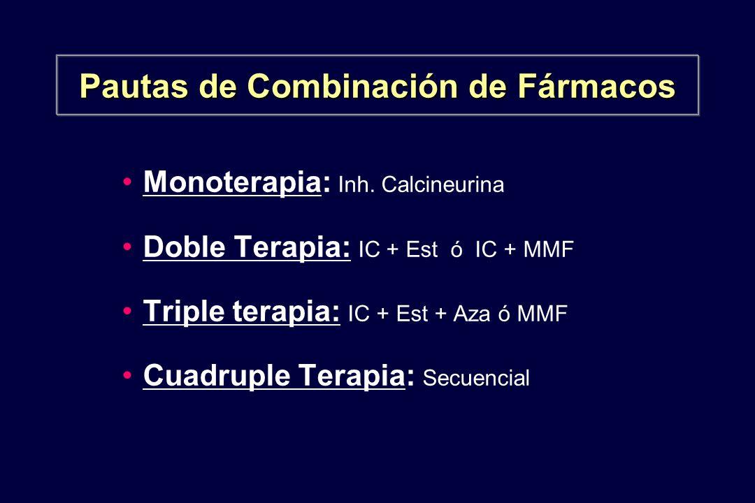 Pautas de Combinación de Fármacos