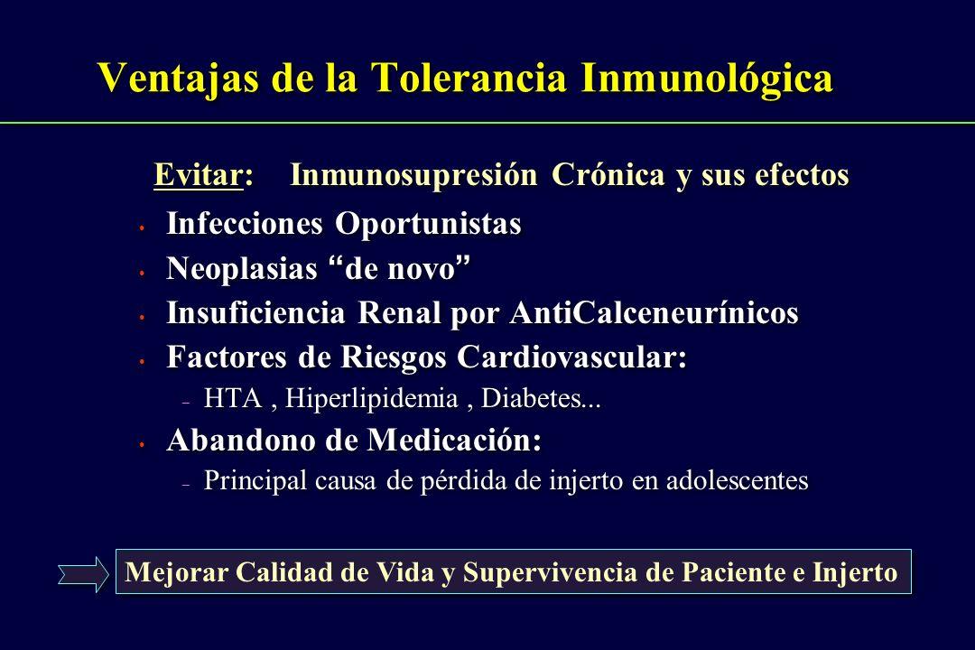Ventajas de la Tolerancia Inmunológica