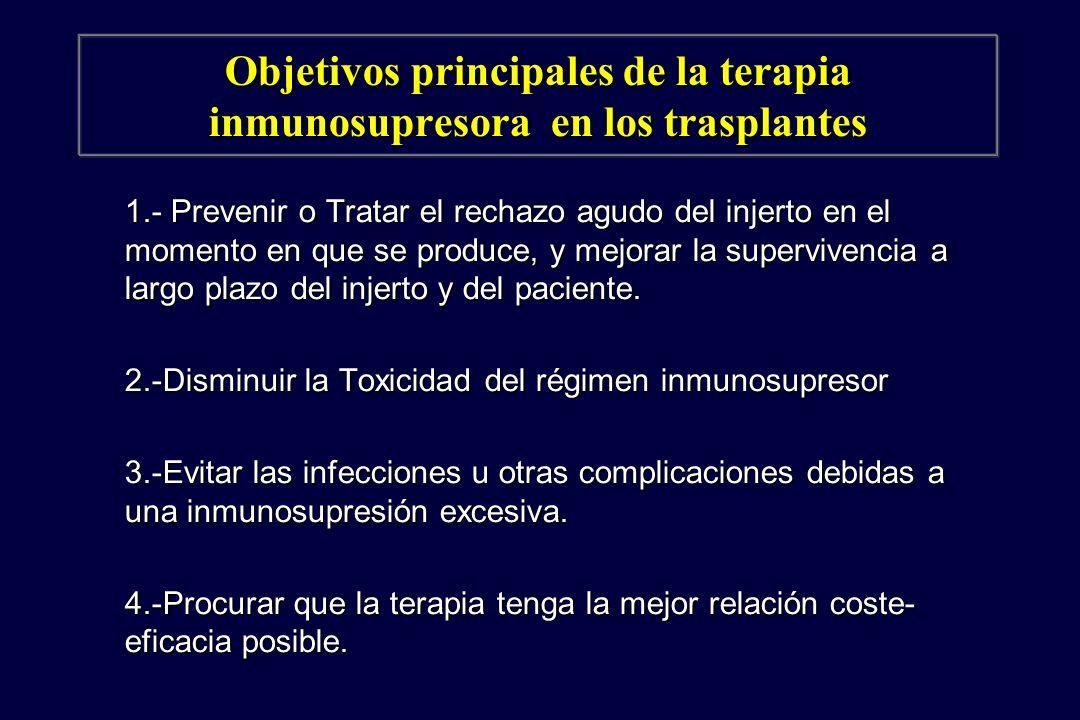 Objetivos principales de la terapia inmunosupresora en los trasplantes
