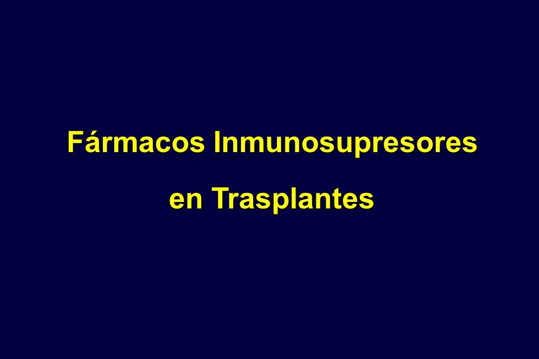 Fármacos Inmunosupresores