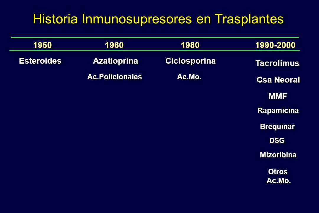 Historia Inmunosupresores en Trasplantes